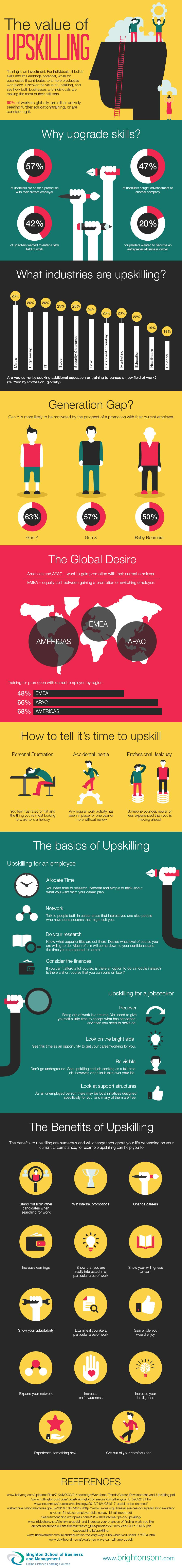 The-Value-of-Upskilling-infographic
